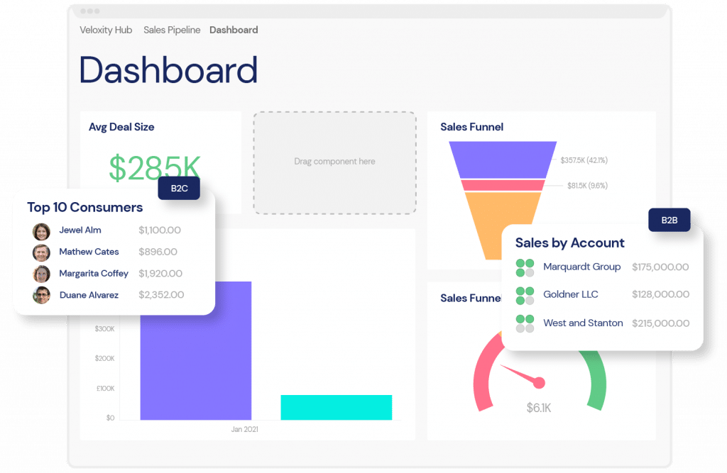 Screenshot of dashboard within Veloxity CRM for Life Sciences.