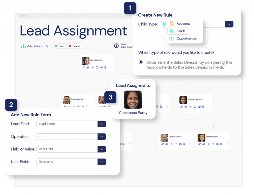 A screenshot displaying no-code lead assignment in Veloxity CRM lead managment.