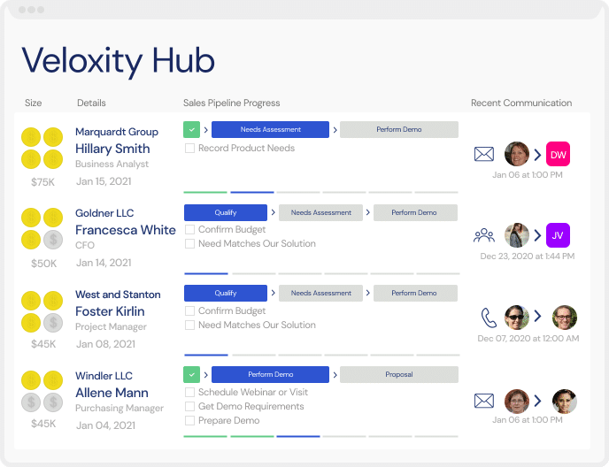 The Veloxity Hub shows you the status of your leads/opps while providing instant access to suggested actions, activity history, and new activities -- exclusive to Veloxity CRM for Life Sciences.