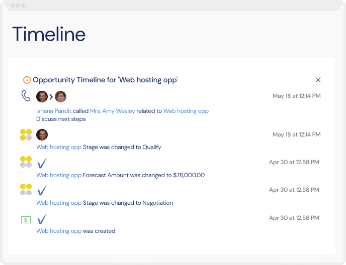 A screenshot of the Veloxity Drug CRM platform with a timeline to make everything easier.