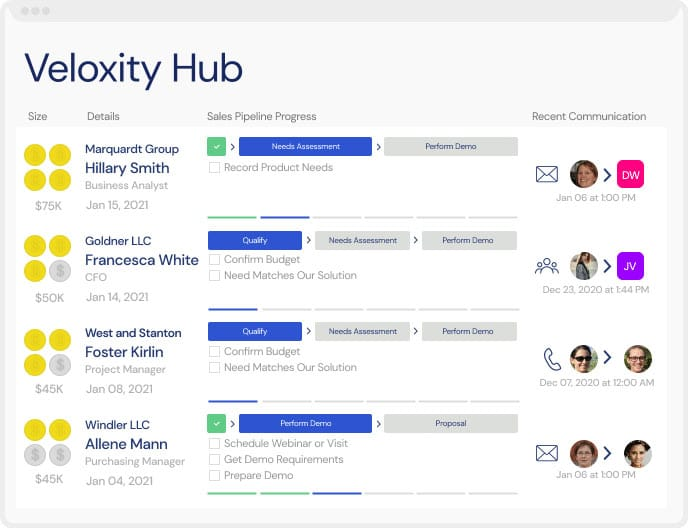 A screenshot of the Veloxity CRM for life sciences platform with a central hub to make life easier.